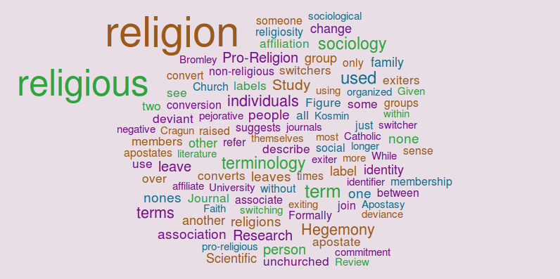sociology and single religious worldview Introduction to sociology/religion from wikibooks, open books for an open world they also strive to provide an all-encompassing worldview for their adherents and are typically enmeshed with the political and economic structures of society.