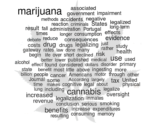 why marijuana should be legalised essay Legalizing marijuana would have a positive effect on society since all that is forbidden is wanted once marijuana use is no longer thought of as a crime, the number of prisoners and the number of gangs decreases (transition: let's examine the first reason why marijuana should be legalized.