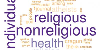 atheist health wordcloud