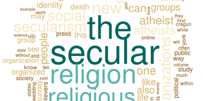 organized secularism wordcloud