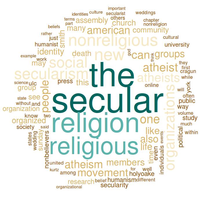 organized secularism wordcloud